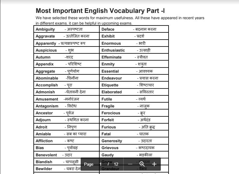 SSC Cgl Previous Year Vocabulary Pdf Download - SSC Hindi